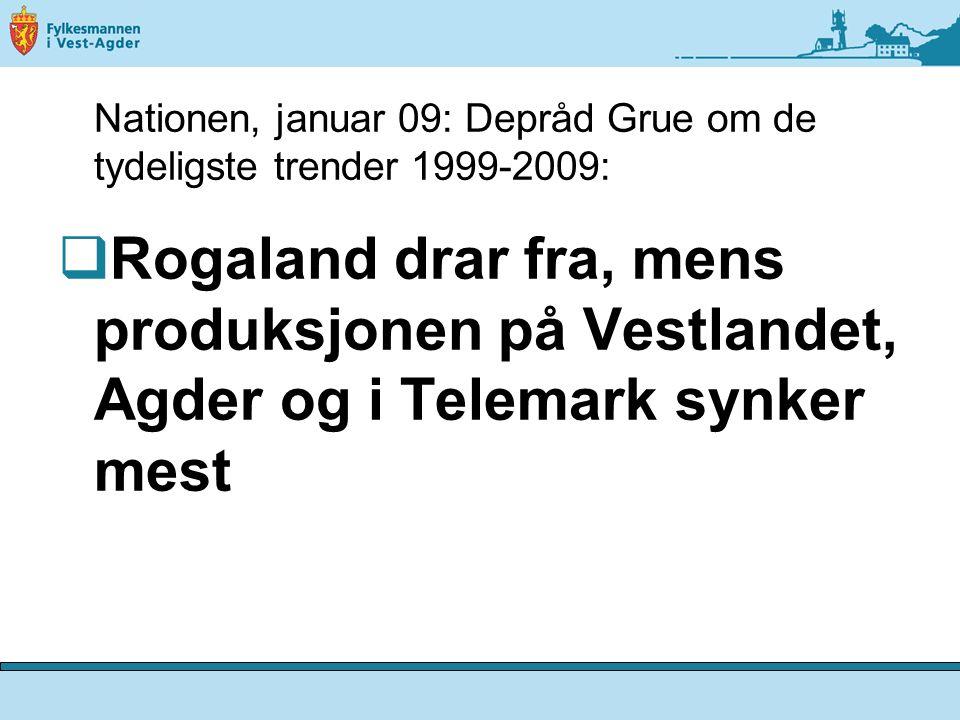 Nationen, januar 09: Depråd Grue om de tydeligste trender 1999-2009:  Rogaland drar fra, mens produksjonen på Vestlandet, Agder og i Telemark synker mest