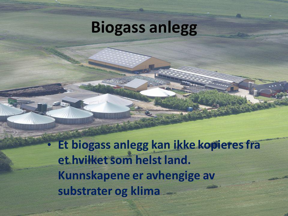 Biogass anlegg Et biogass anlegg kan ikke kopieres fra et hvilket som helst land. Kunnskapene er avhengige av substrater og klima