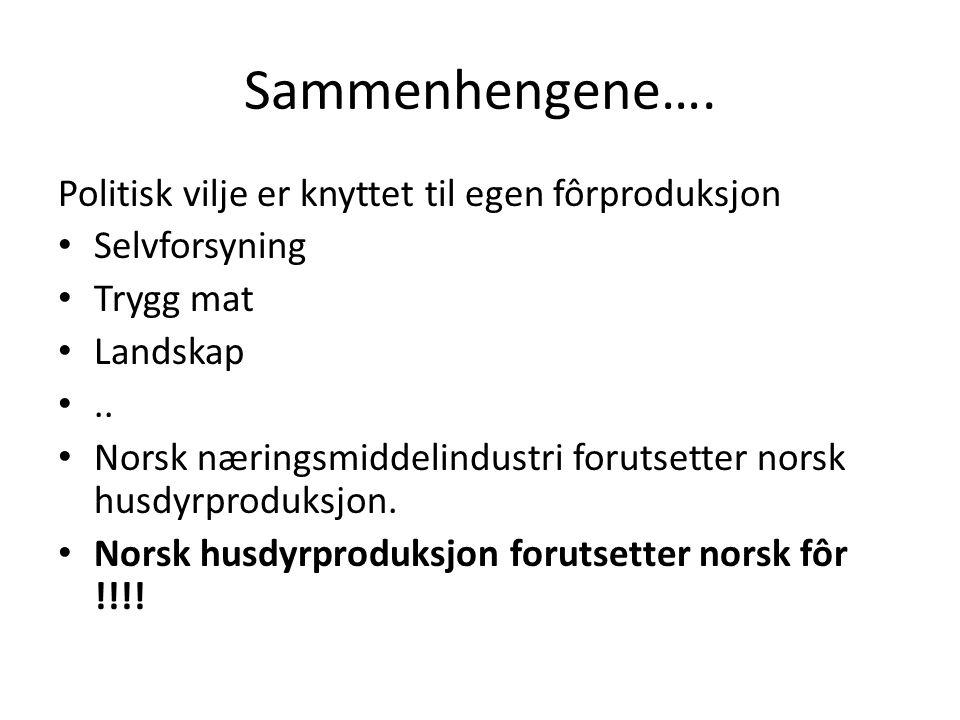 Sammenhengene….Politisk vilje er knyttet til egen fôrproduksjon Selvforsyning Trygg mat Landskap..