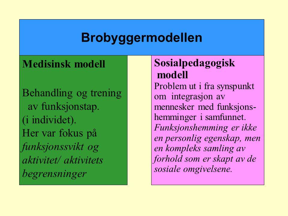 Medisinsk modell Behandling og trening av funksjonstap. (i individet). Her var fokus på funksjonssvikt og aktivitet/ aktivitets begrensninger Sosialpe