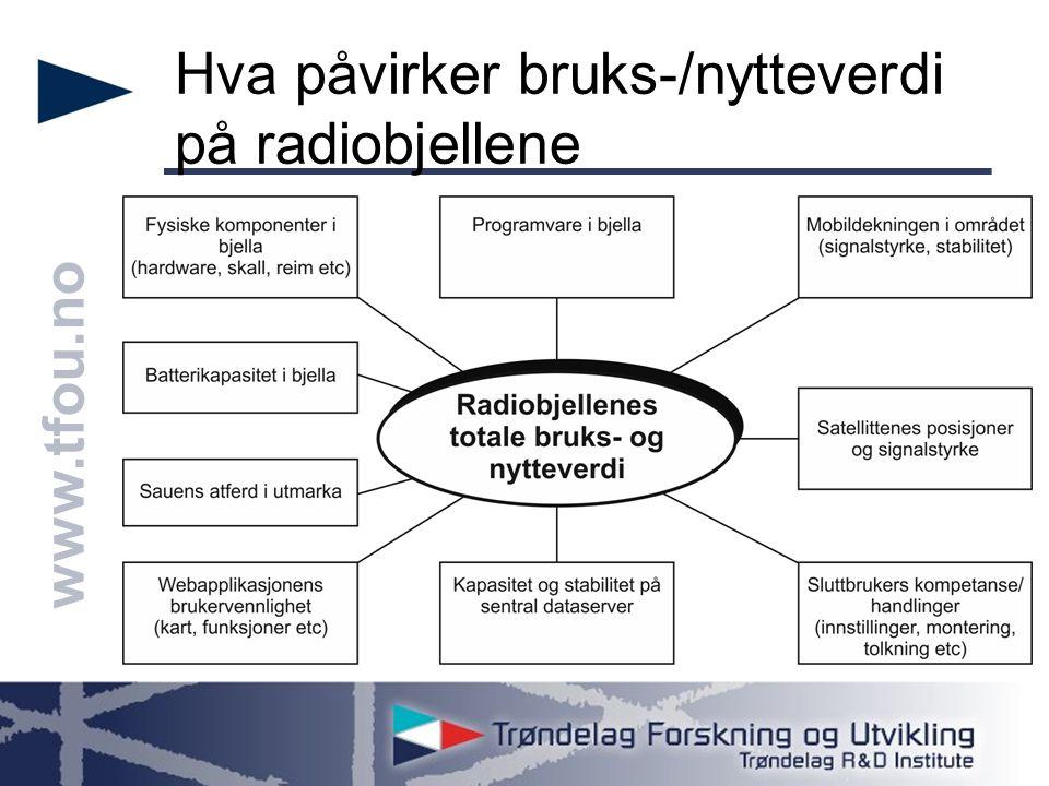 www.tfou.no Hva påvirker bruks-/nytteverdi på radiobjellene