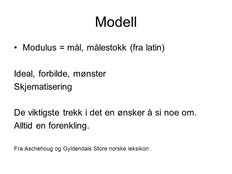 Modell Modulus = mål, målestokk (fra latin) Ideal, forbilde, mønster Skjematisering De viktigste trekk i det en ønsker å si noe om. Alltid en forenkli