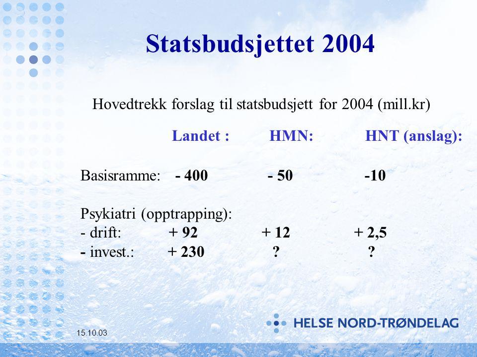Statsbudsjettet 2004 15.10.03 Hovedtrekk forslag til statsbudsjett for 2004 (mill.kr) Landet : HMN: HNT (anslag): Basisramme: - 400 - 50 -10 Psykiatri (opptrapping): - drift: + 92 + 12 + 2,5 - invest.: + 230 .