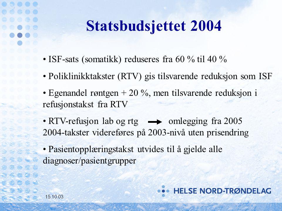 Statsbudsjettet 2004 15.10.03 ISF-sats (somatikk) reduseres fra 60 % til 40 % Poliklinikktakster (RTV) gis tilsvarende reduksjon som ISF Egenandel røntgen + 20 %, men tilsvarende reduksjon i refusjonstakst fra RTV RTV-refusjon lab og rtg omlegging fra 2005 2004-takster videreføres på 2003-nivå uten prisendring Pasientopplæringstakst utvides til å gjelde alle diagnoser/pasientgrupper