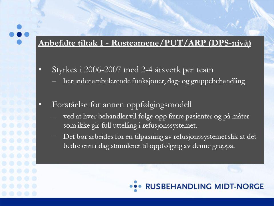 Anbefalte tiltak 1 - Rusteamene/PUT/ARP (DPS-nivå) Styrkes i 2006-2007 med 2-4 årsverk per team –herunder ambulerende funksjoner, dag- og gruppebehand