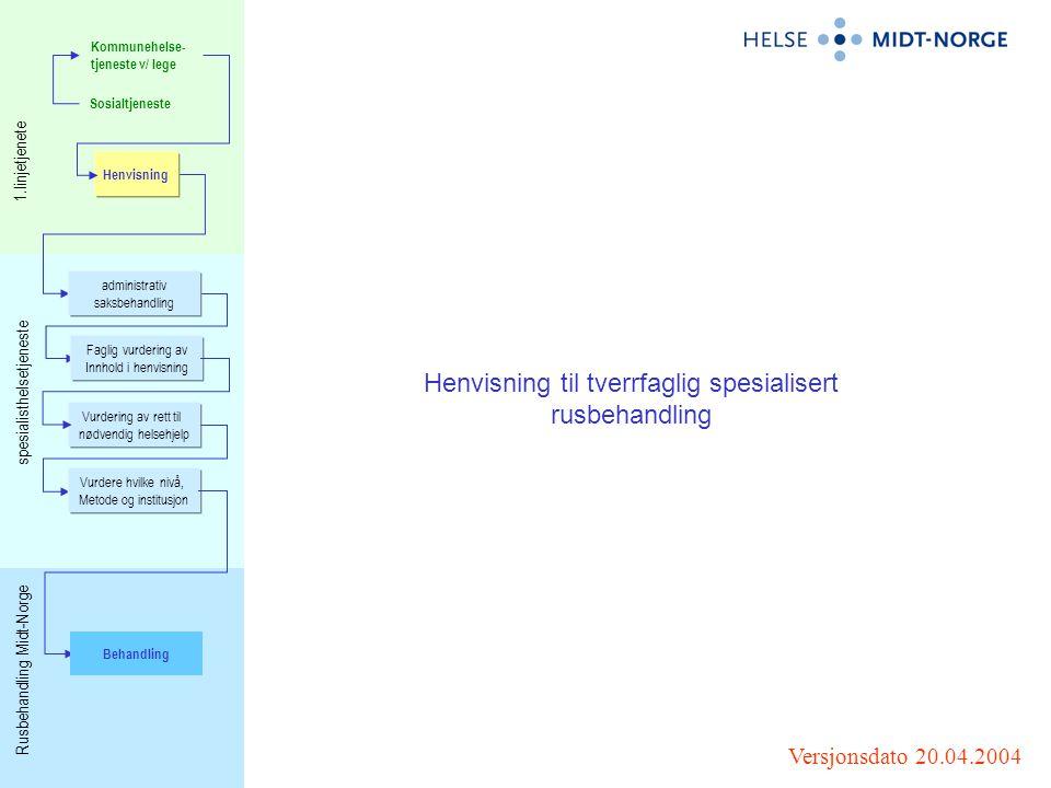 Henvisning til tverrfaglig spesialisert rusbehandling Versjonsdato 20.04.2004 Henvisning administrativ saksbehandling Vurdering av rett til nødvendig