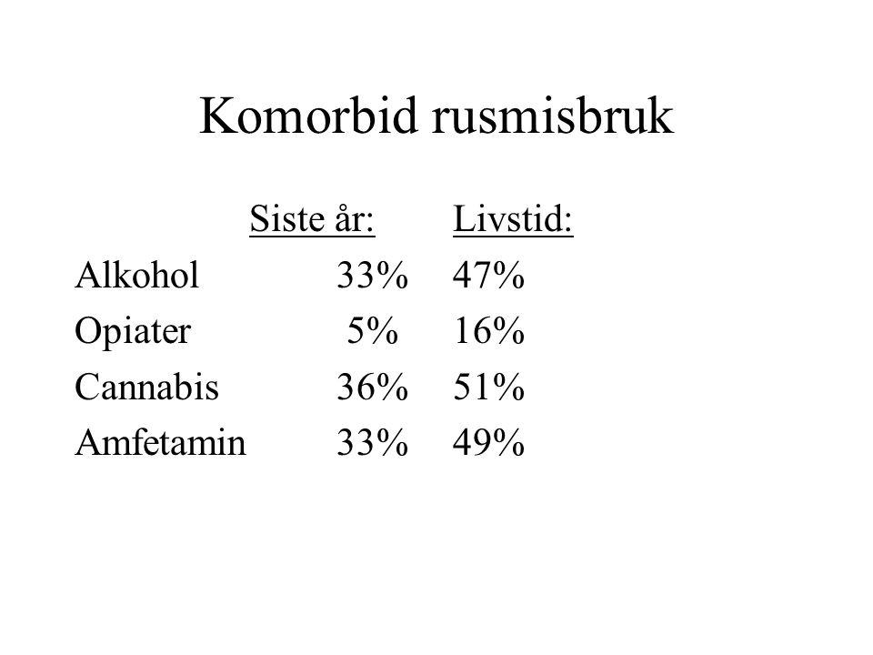 Komorbid rusmisbruk Siste år: Alkohol33% Opiater 5% Cannabis36% Amfetamin33% Livstid: 47% 16% 51% 49%