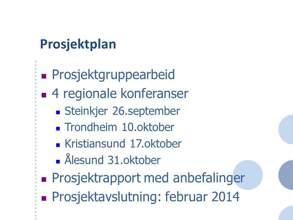 Prosjektplan Prosjektgruppearbeid 4 regionale konferanser Steinkjer 26.september Trondheim 10.oktober Kristiansund 17.oktober Ålesund 31.oktober Prosj