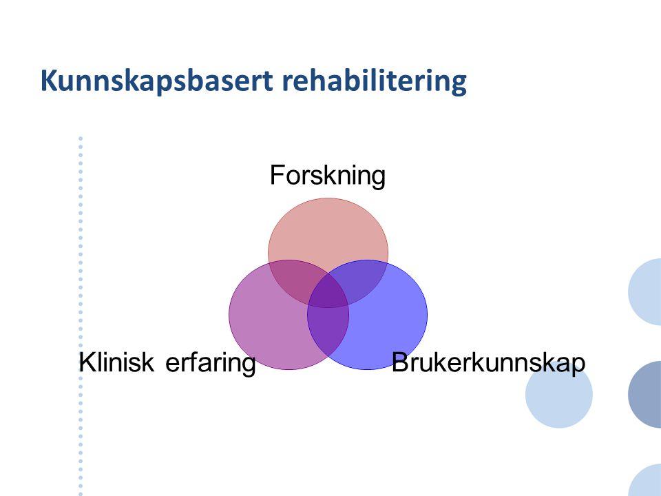 Kunnskapsbasert rehabilitering Forskning BrukerkunnskapKlinisk erfaring