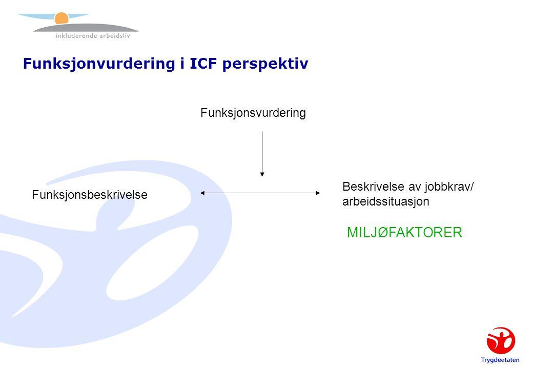 Funksjonvurdering i ICF perspektiv Funksjonsvurdering Funksjonsbeskrivelse Beskrivelse av jobbkrav/ arbeidssituasjon MILJØFAKTORER
