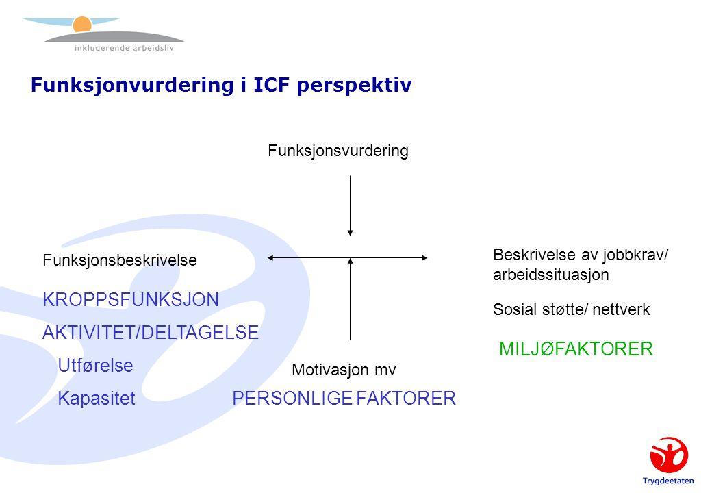 Funksjonvurdering i ICF perspektiv Funksjonsvurdering Funksjonsbeskrivelse Beskrivelse av jobbkrav/ arbeidssituasjon MILJØFAKTORER KROPPSFUNKSJON AKTI