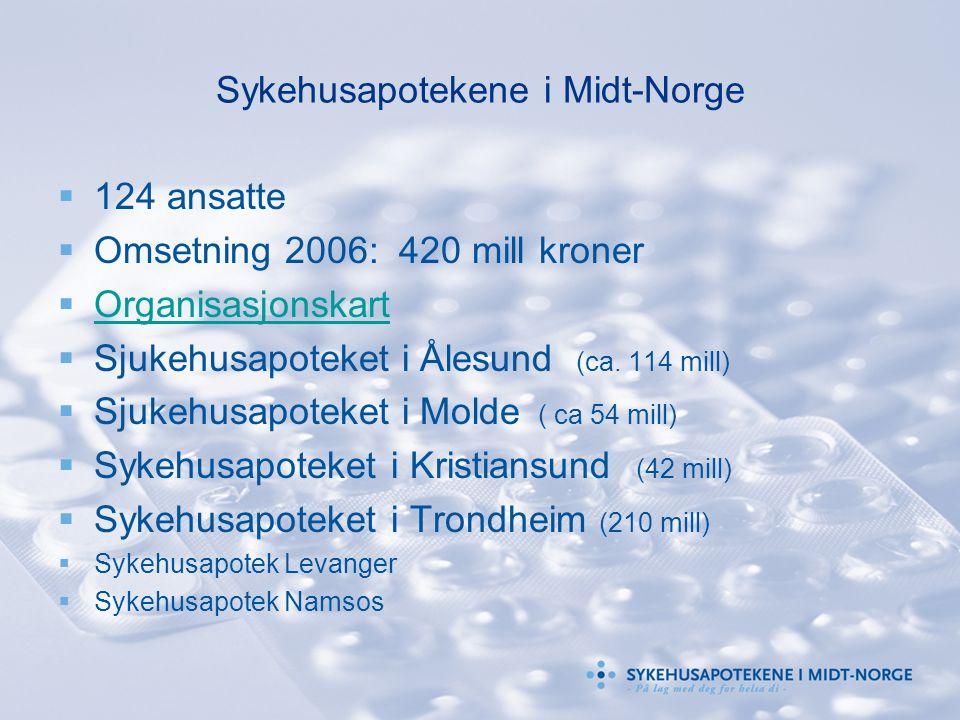  124 ansatte  Omsetning 2006: 420 mill kroner  Organisasjonskart Organisasjonskart  Sjukehusapoteket i Ålesund (ca. 114 mill)  Sjukehusapoteket i