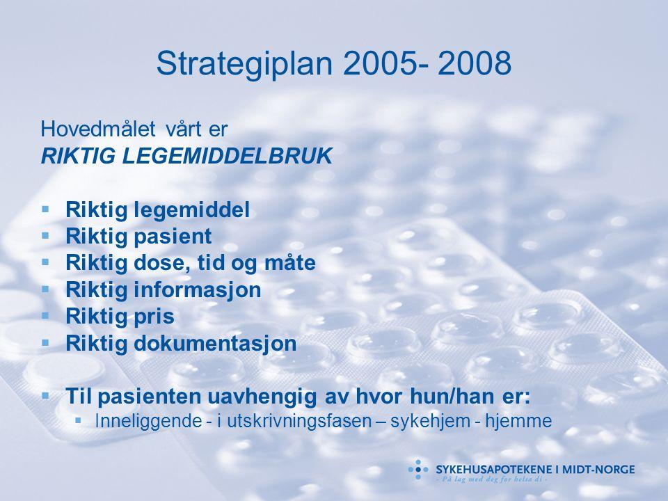 Strategiplan 2005- 2008 Hovedmålet vårt er RIKTIG LEGEMIDDELBRUK  Riktig legemiddel  Riktig pasient  Riktig dose, tid og måte  Riktig informasjon  Riktig pris  Riktig dokumentasjon  Til pasienten uavhengig av hvor hun/han er:  Inneliggende - i utskrivningsfasen – sykehjem - hjemme