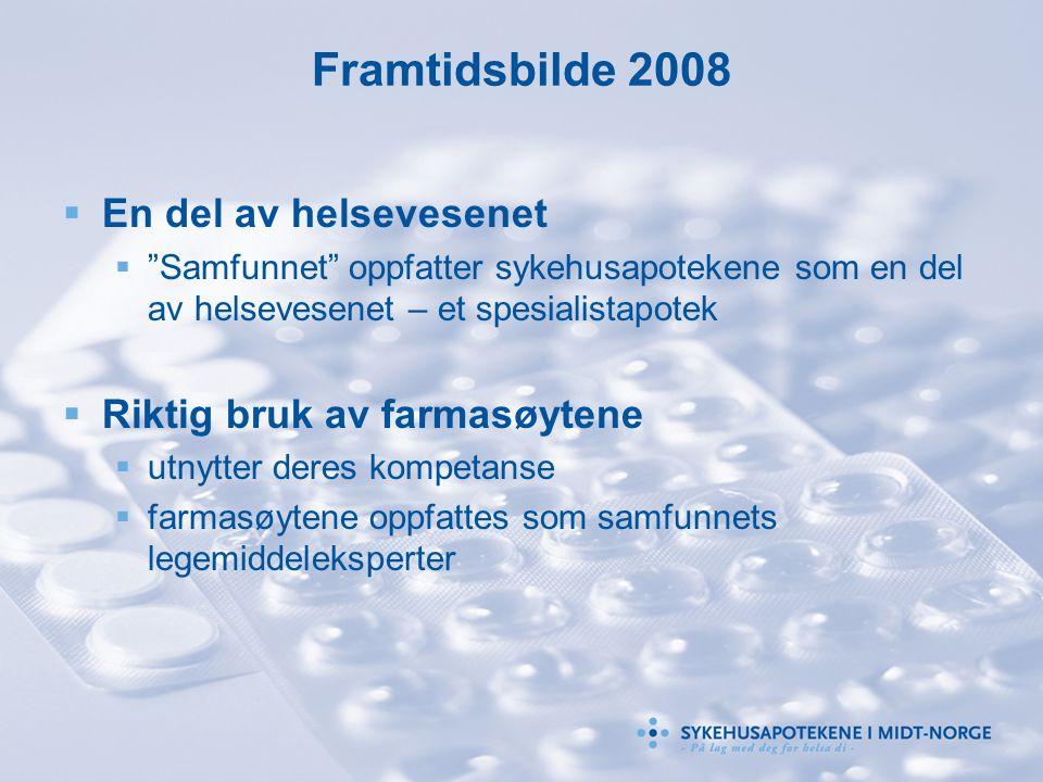 Framtidsbilde 2008  En del av helsevesenet  Samfunnet oppfatter sykehusapotekene som en del av helsevesenet – et spesialistapotek  Riktig bruk av farmasøytene  utnytter deres kompetanse  farmasøytene oppfattes som samfunnets legemiddeleksperter