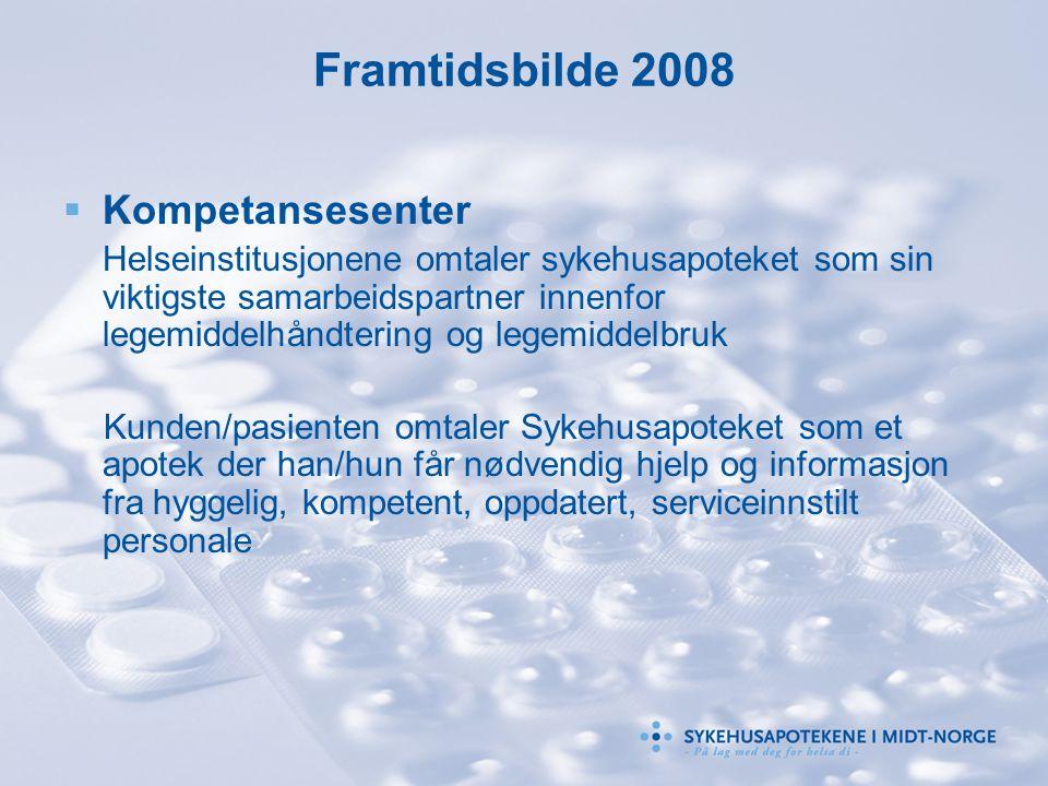 Framtidsbilde 2008  Kompetansesenter Helseinstitusjonene omtaler sykehusapoteket som sin viktigste samarbeidspartner innenfor legemiddelhåndtering og