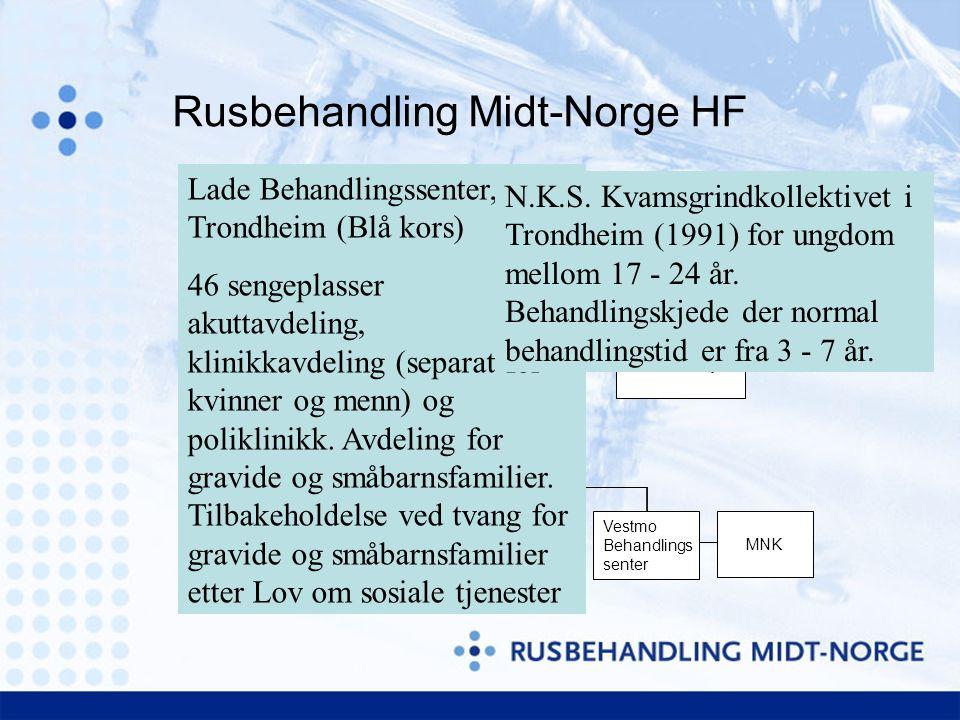Rusbehandling Midt-Norge HF Rusbehandling Midt-Norge HF MARiT Lade Behandlings- Senter NKS Kvamsgrind- kollektivet Nidaros- klinikken Veksthuset Molde