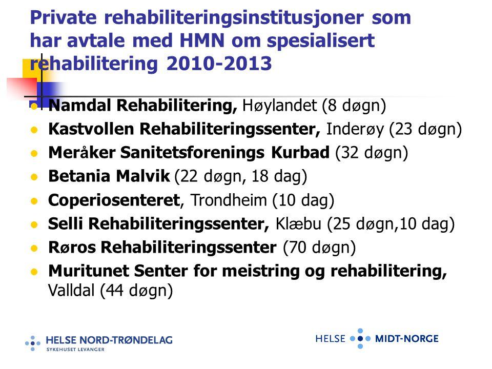 Private rehabiliteringsinstitusjoner som har avtale med HMN om spesialisert rehabilitering 2010-2013 Namdal Rehabilitering, H ø ylandet (8 d ø gn) Kas