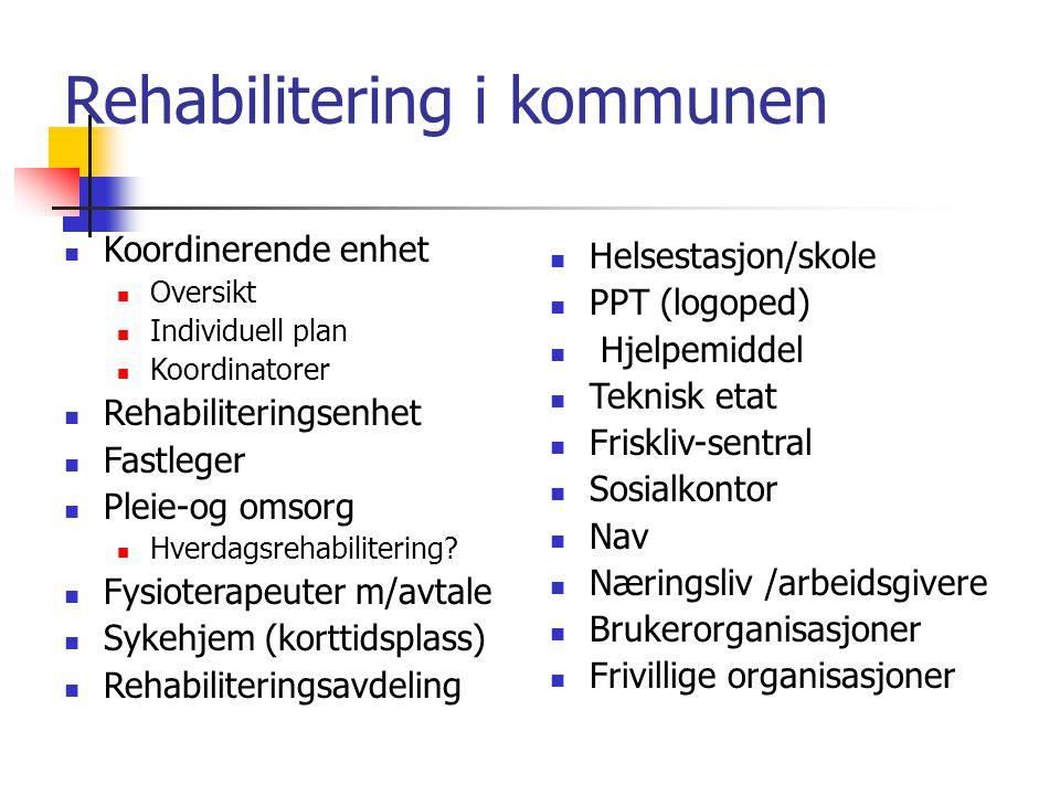 Rehabilitering i kommunen Koordinerende enhet Oversikt Individuell plan Koordinatorer Rehabiliteringsenhet Fastleger Pleie-og omsorg Hverdagsrehabilit