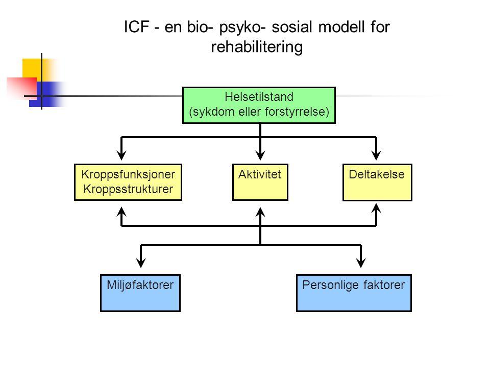 Helsetilstand (sykdom eller forstyrrelse) Kroppsfunksjoner Kroppsstrukturer Aktivitet Deltakelse MiljøfaktorerPersonlige faktorer ICF - en bio- psyko-