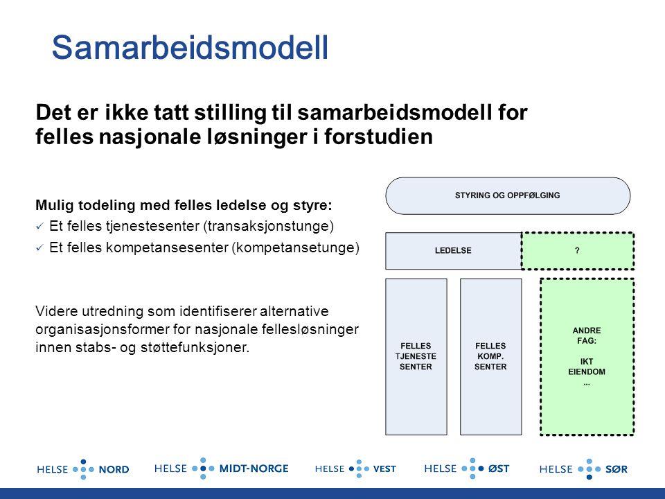 Samarbeidsmodell Det er ikke tatt stilling til samarbeidsmodell for felles nasjonale løsninger i forstudien Mulig todeling med felles ledelse og styre