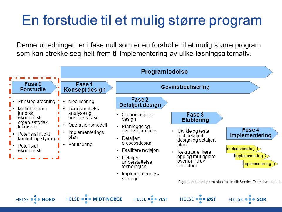 En forstudie til et mulig større program Denne utredningen er i fase null som er en forstudie til et mulig større program som kan strekke seg helt fre