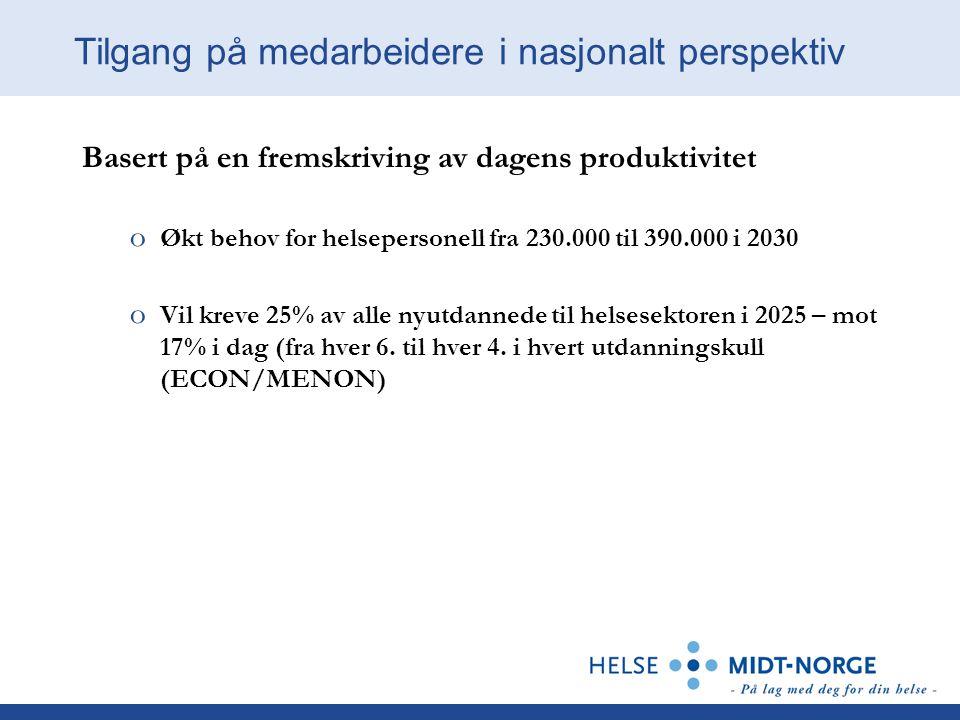 Fremskriving av balanse for leger og sykepleiere Kilde: SSB/Helsemod/ Helsedirektoratet 2009