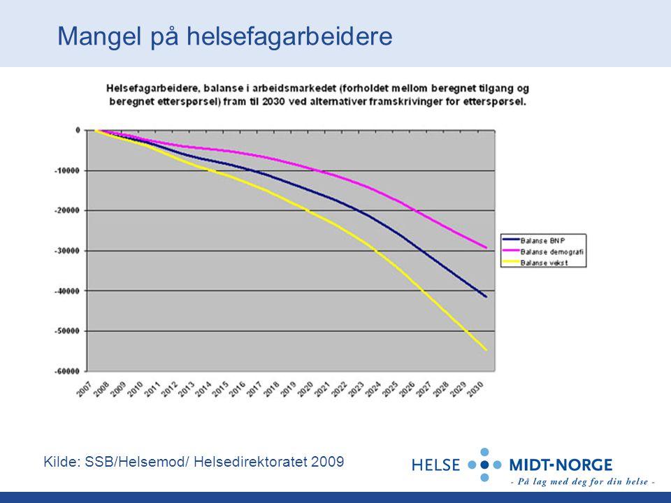 Alle scenarier forutsetter vekst i antall ansatte i HMN Utfordringer som krever omstilling