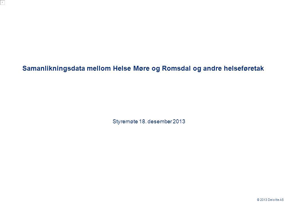 © 2013 Deloitte AS Samanlikningsdata mellom Helse Møre og Romsdal og andre helseføretak Styremøte 18.