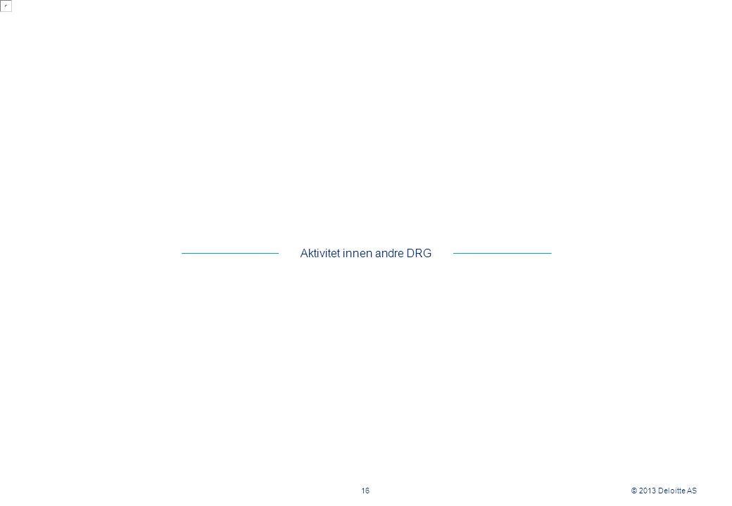 © 2013 Deloitte AS16 Aktivitet innen andre DRG