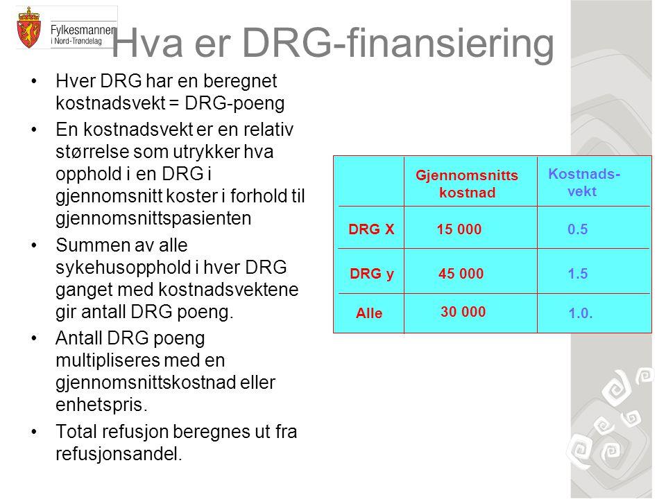 Hva er DRG-finansiering Hver DRG har en beregnet kostnadsvekt = DRG-poeng En kostnadsvekt er en relativ størrelse som utrykker hva opphold i en DRG i gjennomsnitt koster i forhold til gjennomsnittspasienten Summen av alle sykehusopphold i hver DRG ganget med kostnadsvektene gir antall DRG poeng.