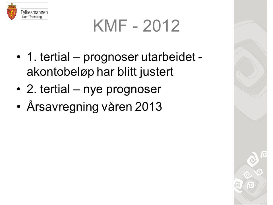 KMF - 2012 1. tertial – prognoser utarbeidet - akontobeløp har blitt justert 2.