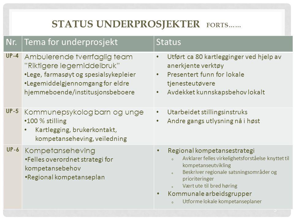 """STATUS UNDERPROSJEKTER FORTS…… 5 Nr.Tema for underprosjektStatus UP-4 Ambulerende tverrfaglig team """"Riktigere legemiddelbruk"""" Lege, farmasøyt og spesi"""