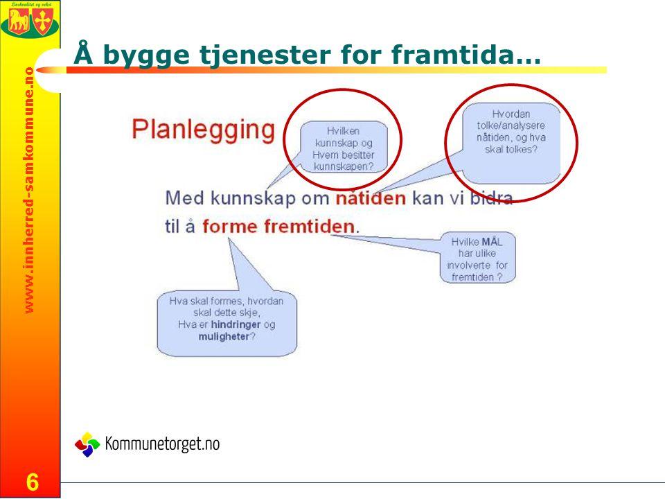 www.innherred-samkommune.no Å bygge tjenester for framtida… 6