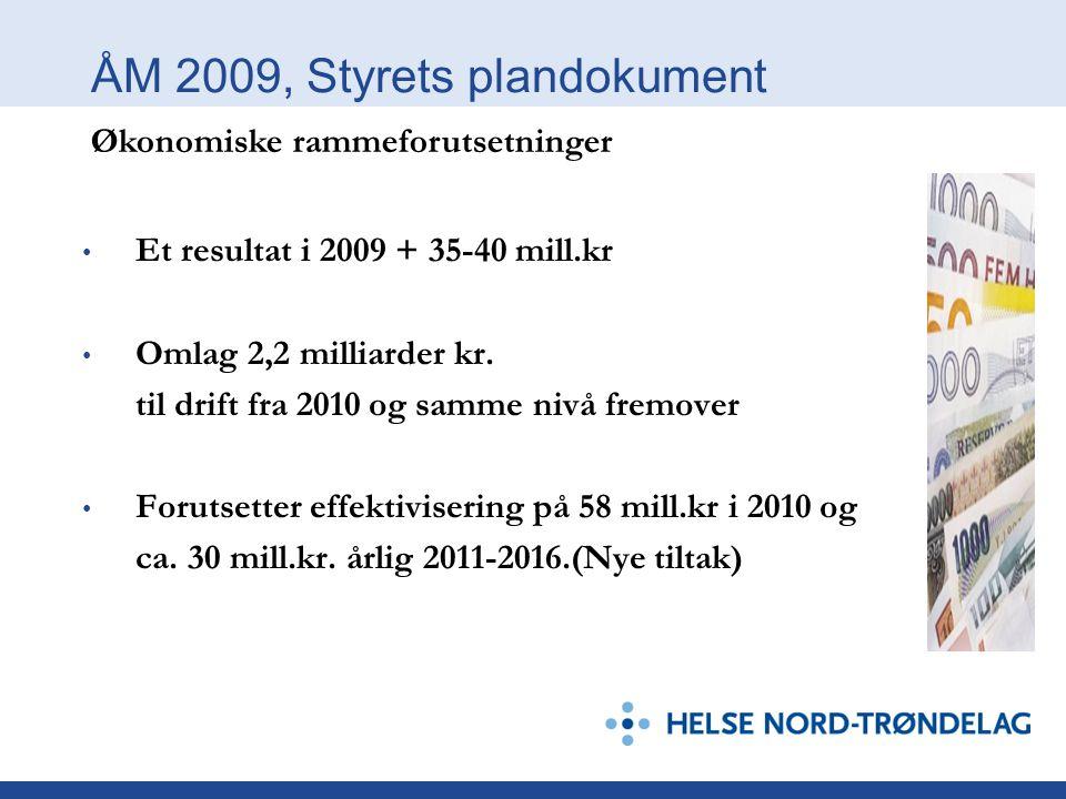 ÅM 2009, Styrets plandokument Et resultat i 2009 + 35-40 mill.kr Omlag 2,2 milliarder kr.
