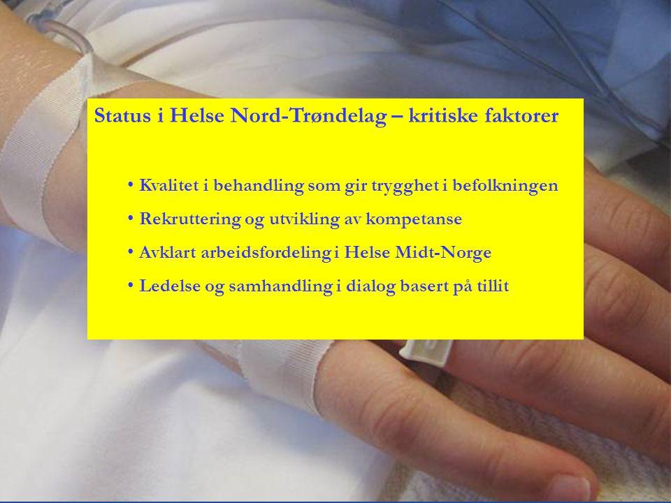 Status i Helse Nord-Trøndelag – kritiske faktorer Kvalitet i behandling som gir trygghet i befolkningen Rekruttering og utvikling av kompetanse Avklart arbeidsfordeling i Helse Midt-Norge Ledelse og samhandling i dialog basert på tillit