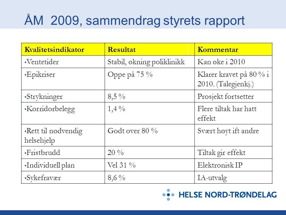 ÅM 2009, sammendrag styrets rapport KvalitetsindikatorResultatKommentar VentetiderStabil, økning poliklinikkKan øke i 2010 EpikriserOppe på 75 %Klarer kravet på 80 % i 2010.