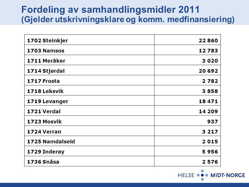 Fordeling av samhandlingsmidler 2011 (Gjelder utskrivningsklare og komm.