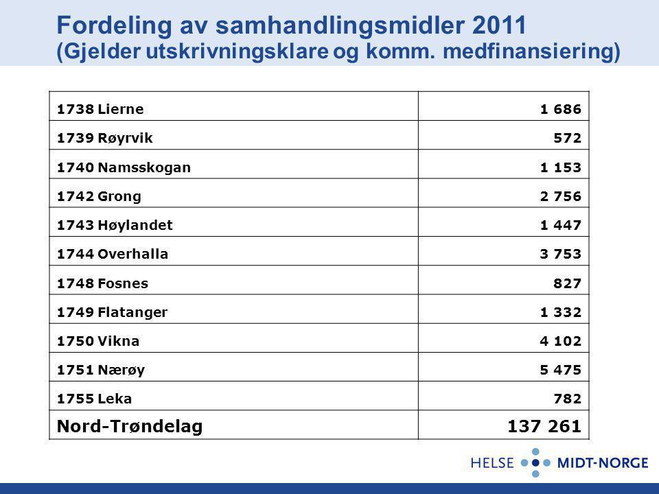 1738 Lierne1 686 1739 Røyrvik572 1740 Namsskogan1 153 1742 Grong2 756 1743 Høylandet1 447 1744 Overhalla3 753 1748 Fosnes827 1749 Flatanger1 332 1750