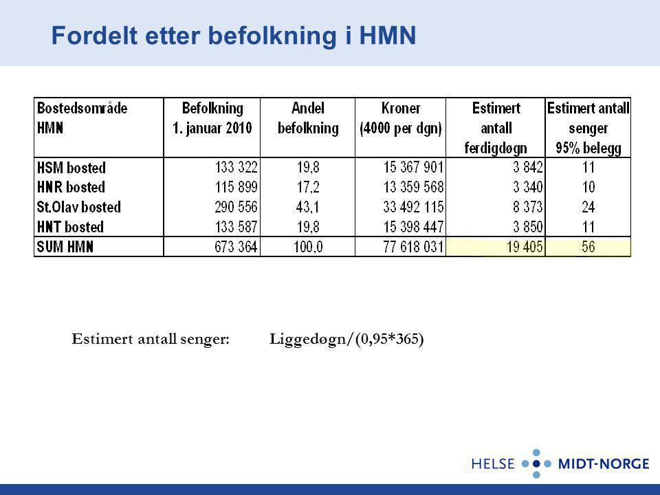 Fordelt etter befolkning i HMN Estimert antall senger:Liggedøgn/(0,95*365)