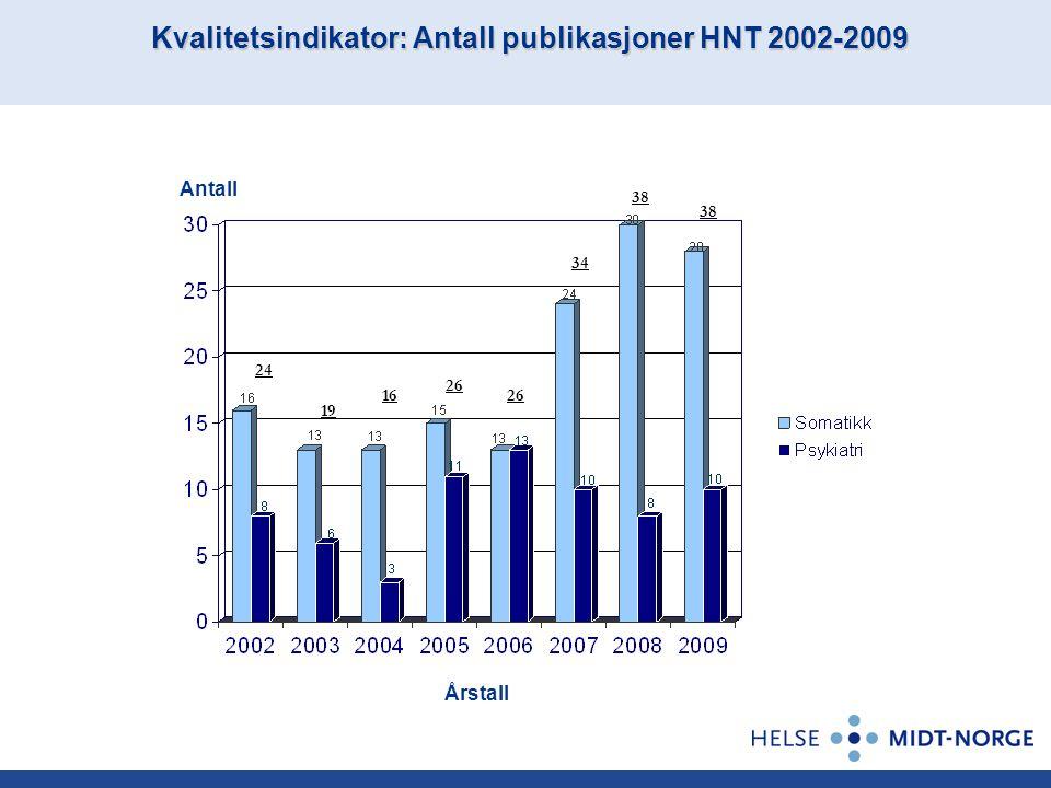 Antall Årstall Kvalitetsindikator: Antall publikasjoner HNT 2002-2009 38 34 2616 26 19 24