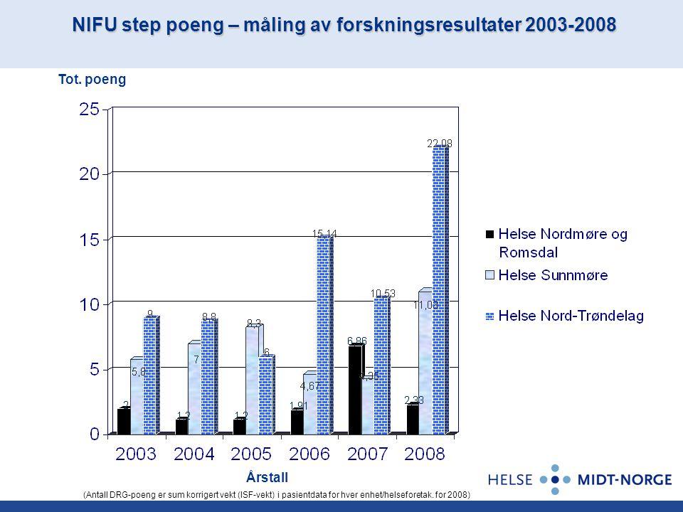 NIFU step poeng – måling av forskningsresultater 2003-2008 Tot.