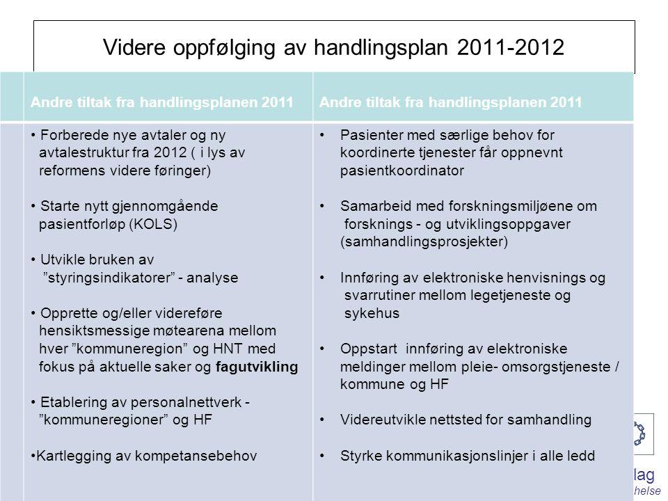 Helse Nord-Trøndelag - på lag med deg for din helse Videre oppfølging av handlingsplan 2011-2012 Andre tiltak fra handlingsplanen 2011 Forberede nye a