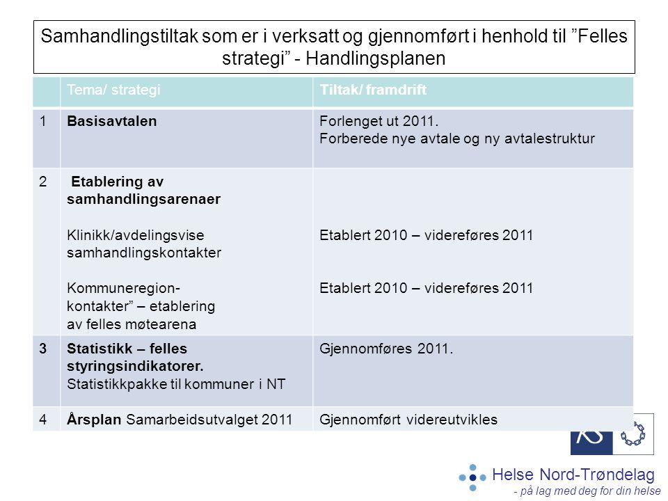 Helse Nord-Trøndelag - på lag med deg for din helse Samhandlingstiltak som er i verksatt og gjennomført i henhold til Felles strategi - Handlingsplanen Tema/ strategiTiltak/ framdrift 1BasisavtalenForlenget ut 2011.
