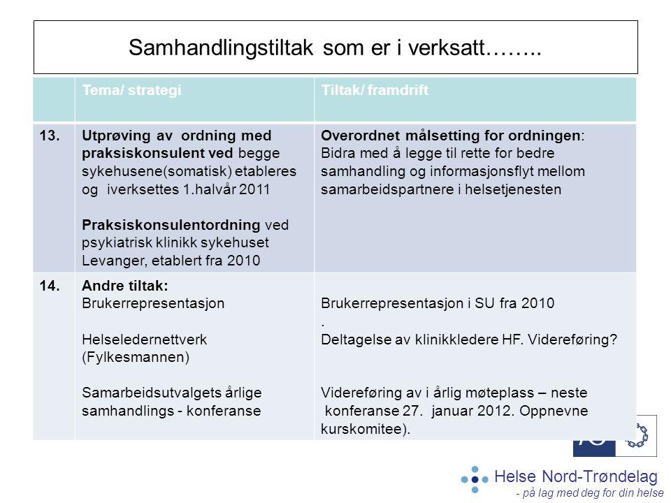 Helse Nord-Trøndelag - på lag med deg for din helse Samhandlingstiltak som er i verksatt…….. Tema/ strategiTiltak/ framdrift 13.Utprøving av ordning m