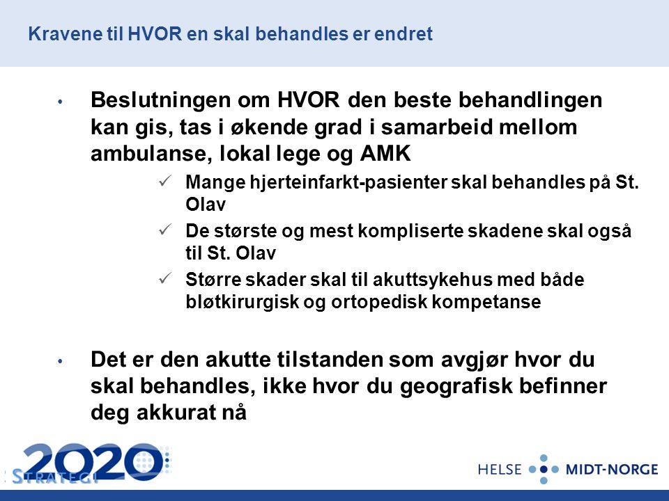 Kravene til HVOR en skal behandles er endret Beslutningen om HVOR den beste behandlingen kan gis, tas i økende grad i samarbeid mellom ambulanse, loka