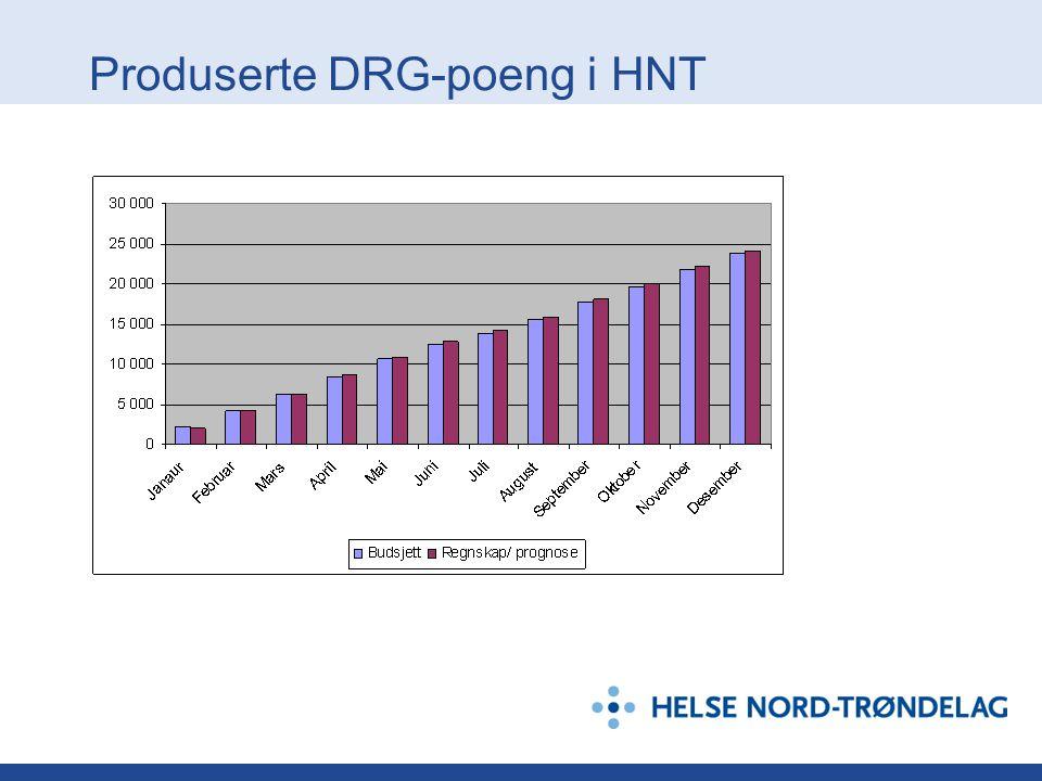 Produserte DRG-poeng i HNT
