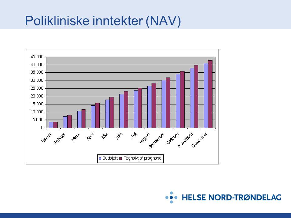 Polikliniske inntekter (NAV)