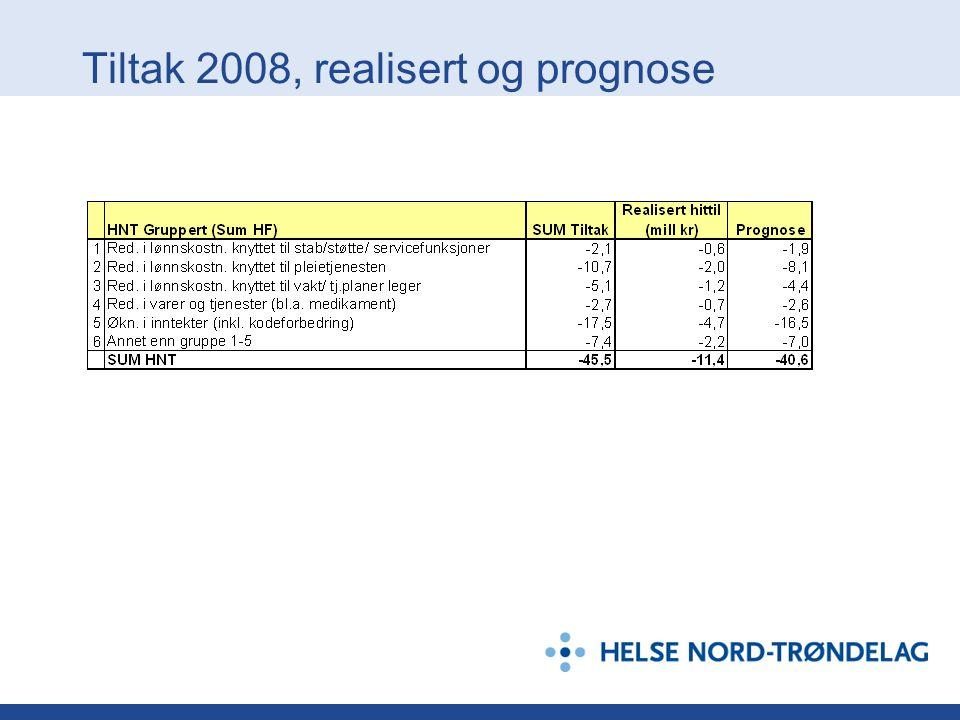Tiltak 2008, realisert og prognose, klinikkvis
