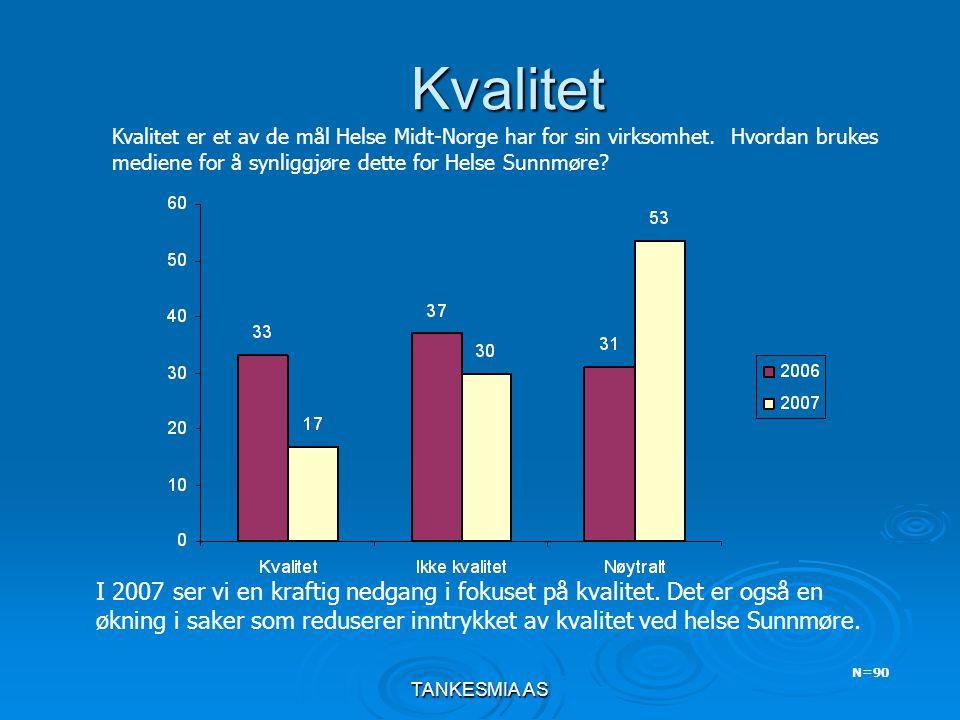 TANKESMIA AS Kvalitet N=90 Kvalitet er et av de mål Helse Midt-Norge har for sin virksomhet. Hvordan brukes mediene for å synliggjøre dette for Helse