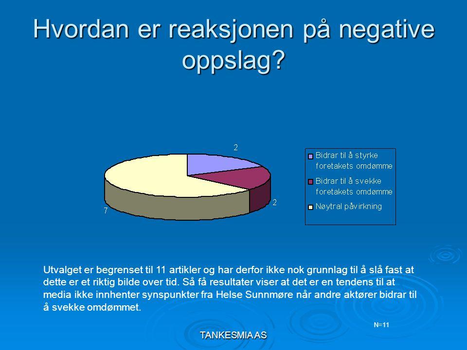 TANKESMIA AS Hvordan er reaksjonen på negative oppslag? N=11 Utvalget er begrenset til 11 artikler og har derfor ikke nok grunnlag til å slå fast at d